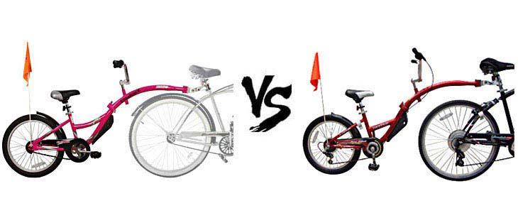weeride co pilot vs propilot